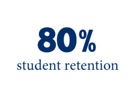 80 percent student retention