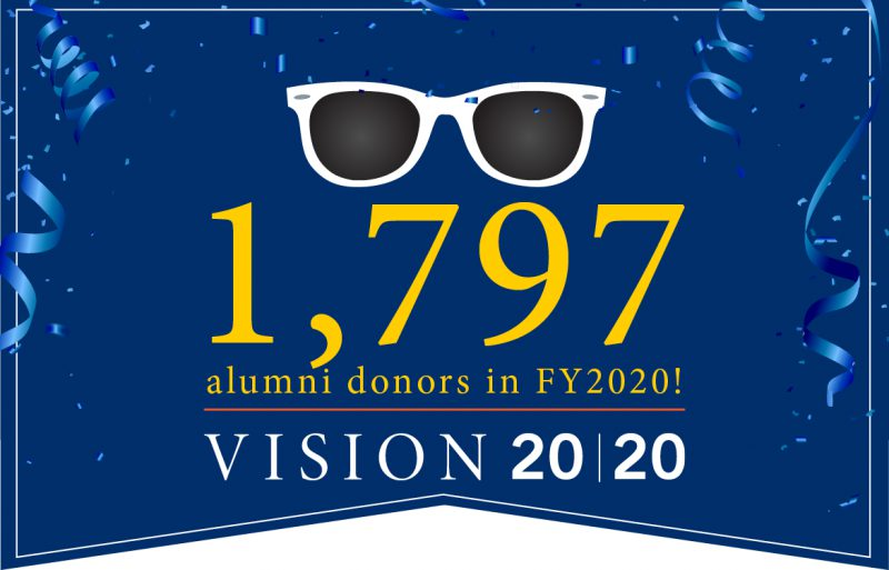 1797 alumni donors in FY 2020